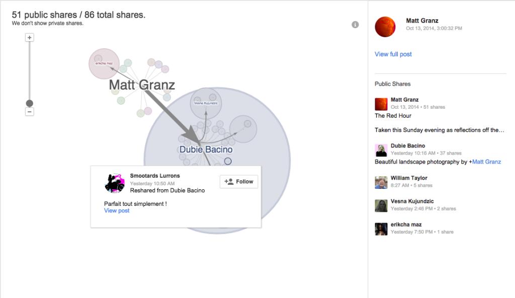 Google+ Ripples